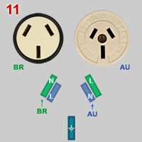 Comparison of BR and AU socket layouts