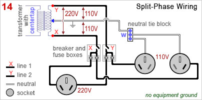 Scheme of split phase wiring