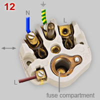 CEE 7/5 type fused socket