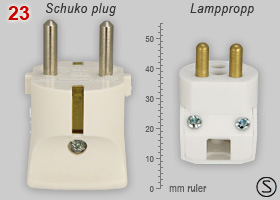 Comparison of Schuko and Swedish lamp plug