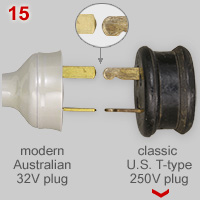 Comparison of T-type flat blade plugs