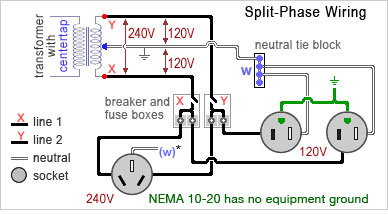 Split-phase wiring